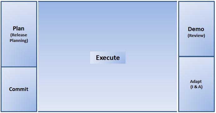 Agile_Release_Train